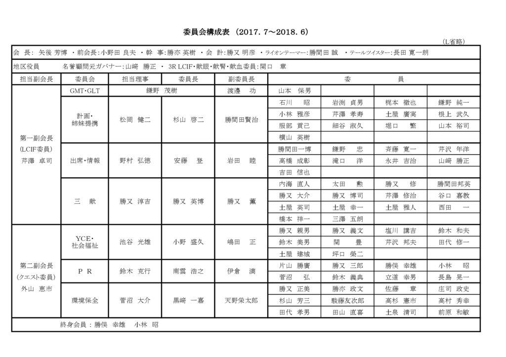 2017-18年度 各委員会構成表(PDF:74KB)