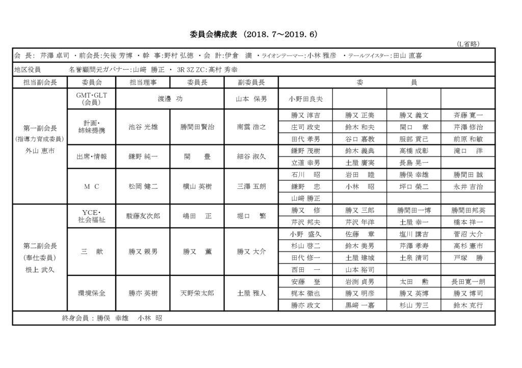 委員会構成表18~19